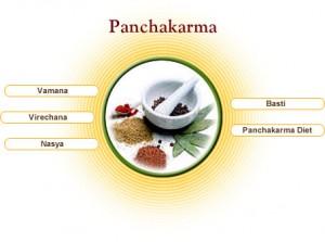 Panchakarma_1